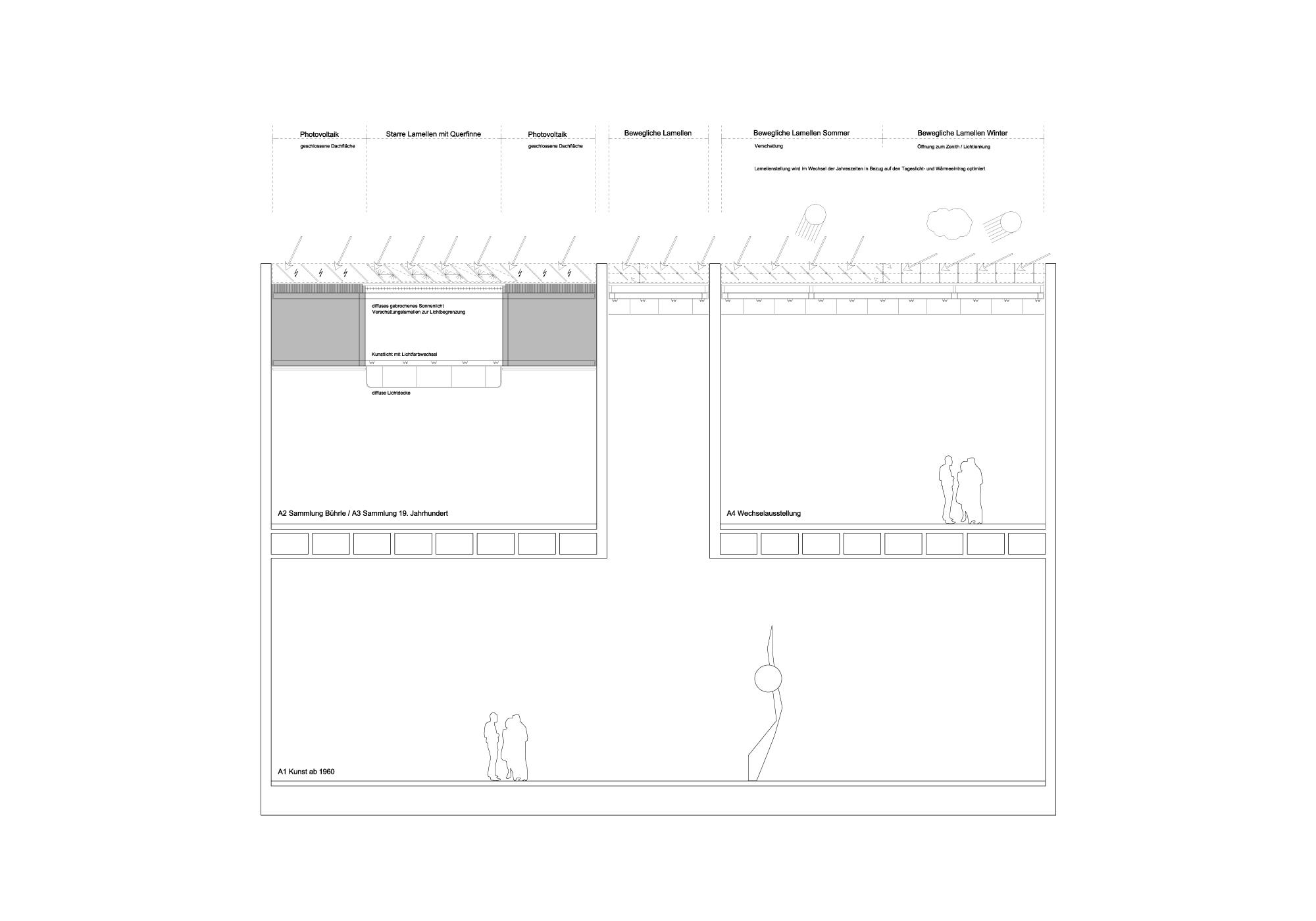 Charmant 089 06 Kunsthaus Zuerich Bbarc Diagramm Web